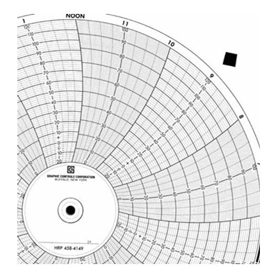 Honeywell 15616  Ink Writing Circular Chart