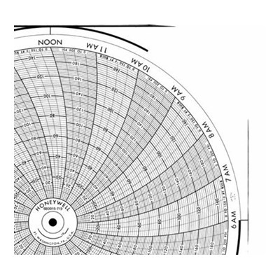 Honeywell 680015-719  Ink Writing Circular Chart