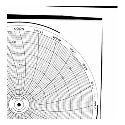Honeywell 680015-987  Ink Writing Circular Chart