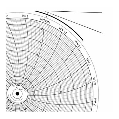 Honeywell 16721  Ink Writing Circular Chart