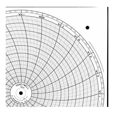 Honeywell 15572  Ink Writing Circular Chart