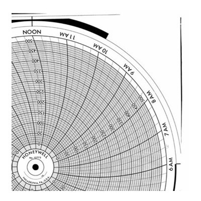 Honeywell 15773  Ink Writing Circular Chart