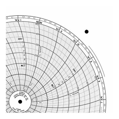 Honeywell 13370  Ink Writing Circular Chart