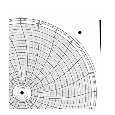 Honeywell 14052  Ink Writing Circular Chart