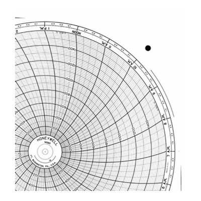 Honeywell 14085  Ink Writing Circular Chart