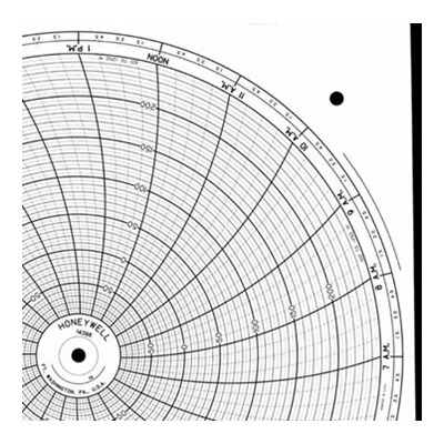 Honeywell 14388  Ink Writing Circular Chart