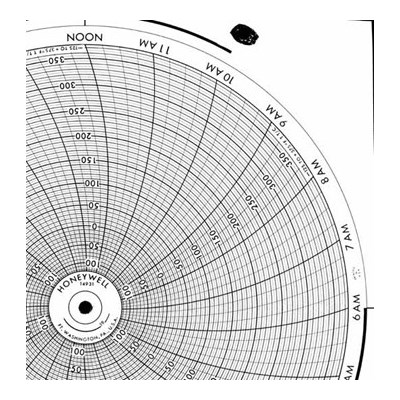 Honeywell 14931  Ink Writing Circular Chart