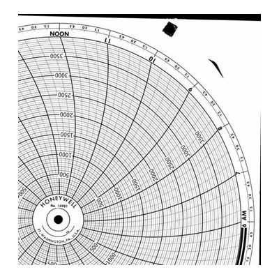 Honeywell 14981  Ink Writing Circular Chart