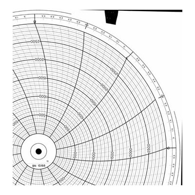 Honeywell 15188  Ink Writing Circular Chart