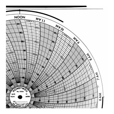 Honeywell 12336  Ink Writing Circular Chart