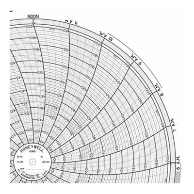 Honeywell 12185  Ink Writing Circular Chart