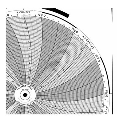 Honeywell 16227  Ink Writing Circular Chart