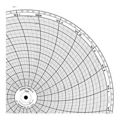 Honeywell 14089  Ink Writing Circular Chart