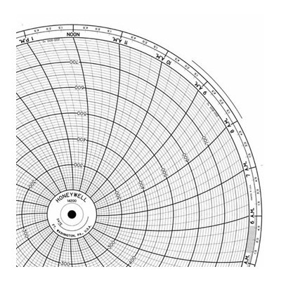 Honeywell 14200  Ink Writing Circular Chart