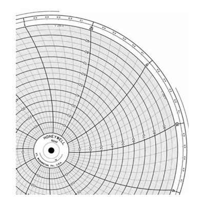 Honeywell 15243  Ink Writing Circular Chart