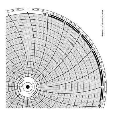 Honeywell 15522  Ink Writing Circular Chart