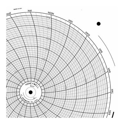 Honeywell 15777  Ink Writing Circular Chart
