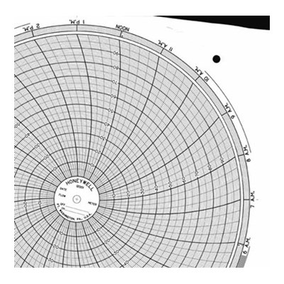 Honeywell 12001  Ink Writing Circular Chart