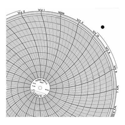 Honeywell 12007  Ink Writing Circular Chart