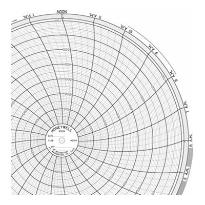 Honeywell 12009  Ink Writing Circular Chart