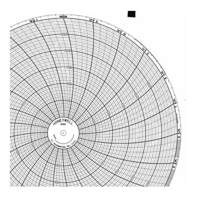 Honeywell 10521  Ink Writing Circular Chart