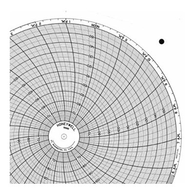 Honeywell 10592 A256 161  Ink Writing Circular Chart