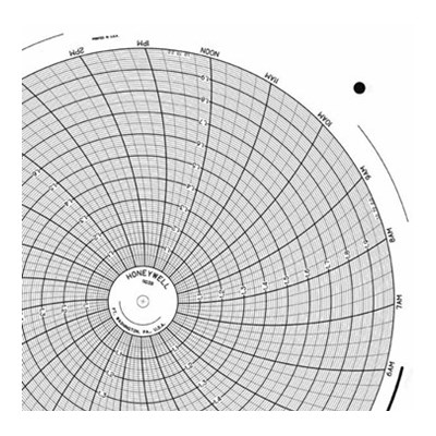 Honeywell 11038  Ink Writing Circular Chart