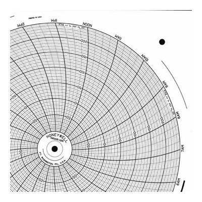 Honeywell 680015-026  Ink Writing Circular Chart